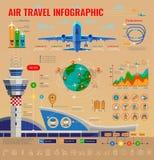 航空旅行infographics 免版税库存照片
