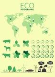 绿色能量和生态Infographic集合 免版税库存图片