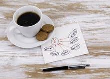 黑色通信概念收货人电话 在一块餐巾的手写与一个杯子cof 图库摄影