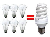 节省额能源 免版税库存照片