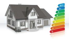 节能分类在家 免版税库存图片