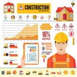 细节infographic传染媒介例证与 工业和大厦infographics和信息 库存照片