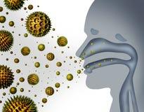 花粉症 向量例证