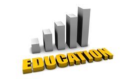花费教育增加 皇族释放例证