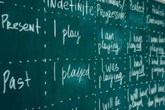 英国教训,学校,学会外语 黑板 动词拉紧语法 库存图片