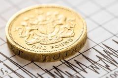 1英镑硬币英国货币 库存图片