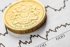 1英镑硬币英国货币 库存照片