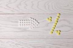 药片箭头指向百分之的在桌上的药片 免版税图库摄影
