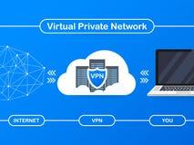 获取VPN连接概念 虚拟专用网络连通性概要 也corel凹道例证向量 库存例证