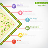 细菌infographics的好处 免版税库存照片