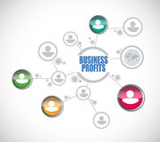 营业利润人标志概念 免版税库存照片