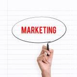 营销,手文字笔记 免版税库存照片