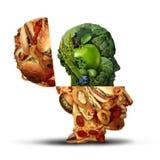 营养变动 库存照片