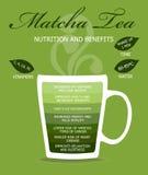 营养和好处茶 免版税库存照片