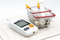 葡萄糖米和射入针在现金篮子,图象用途医疗保健概念的 免版税库存照片