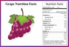 葡萄营养事实 免版税库存照片