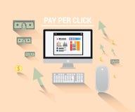薪水每与计算机和美元的点击 库存例证
