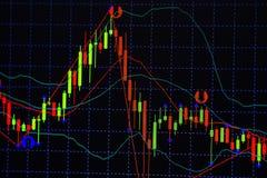 蜡烛棍子与显示看涨点或下跌点,股票市场的价格趋向或下来趋向的显示的图表图或 库存图片