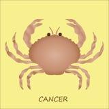螃蟹或癌症的占星术标志 向量例证
