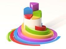 螺旋圆形统计图表 库存照片