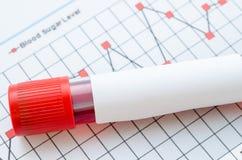 血糖控制概念 免版税库存图片