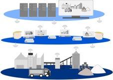 4行业 聪明的工厂 库存图片
