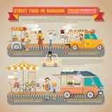 街道食物在曼谷Infographics 免版税库存图片