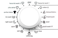 洗衣机拨号盘 免版税库存照片