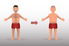 被刮的男性 免版税图库摄影
