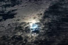 被忘记的天空 库存图片