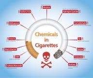 被放弃的抽烟/中止抽烟 库存例证