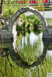 被破坏的北京桥梁canqiao老宫殿夏天 库存照片