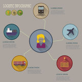 被设置的后勤infographic平的象 库存图片
