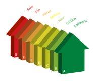 被设置的能源房子 免版税库存照片