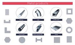 被设置的滚动的金属制品传染媒介象 免版税库存图片