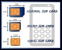 西姆卡片的不同的类型的图表 免版税图库摄影