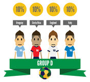巴西2014小组D 免版税库存照片