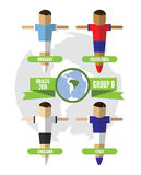 巴西2014小组D 免版税库存图片