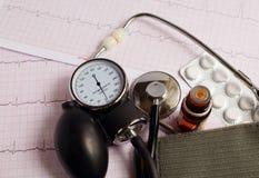 规则压力测量 免版税图库摄影