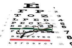 视力检查表 免版税库存图片