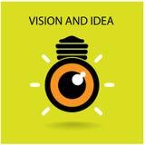 视觉和想法标志 库存照片