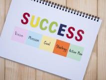 视觉,使命,目标,战略,行动纲领1 库存图片