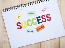 视觉,使命,目标,战略,行动纲领 免版税库存图片