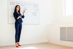 解释图的女性专业家庭教师得出在白板 免版税图库摄影