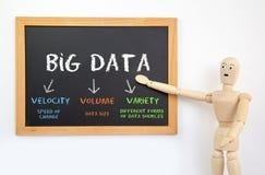 解释大数据概念的木偶 免版税库存照片