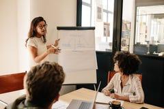 解释新的战略的妇女对工友 免版税库存图片