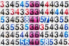 计分结果在多色机械记分牌数字 免版税库存照片