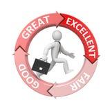 计划做检查与连续商人的行动图 库存例证