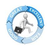 计划做检查与连续商人的行动图 向量例证