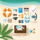 计划暑假企业舱内甲板位置的Infographic旅行 库存照片